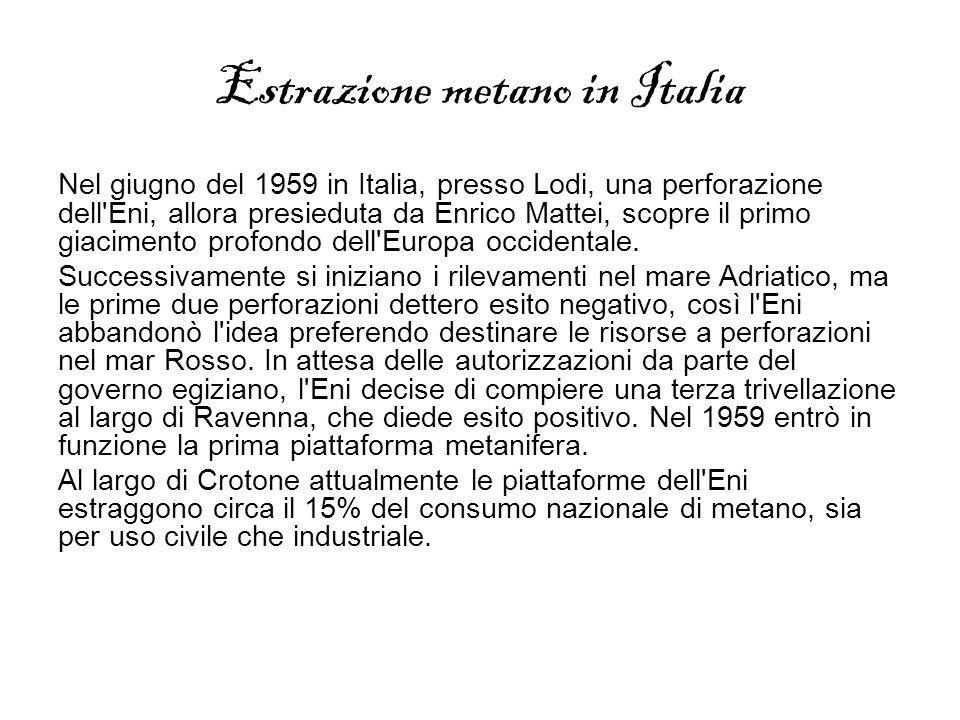 Estrazione metano in Italia