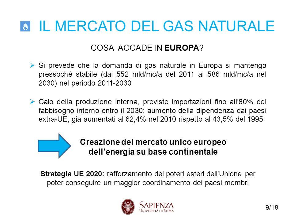 Creazione del mercato unico europeo dell'energia su base continentale