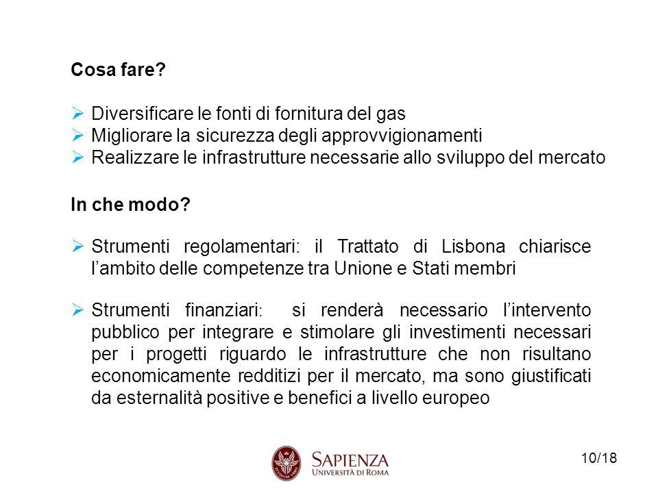 Diversificare le fonti di fornitura del gas