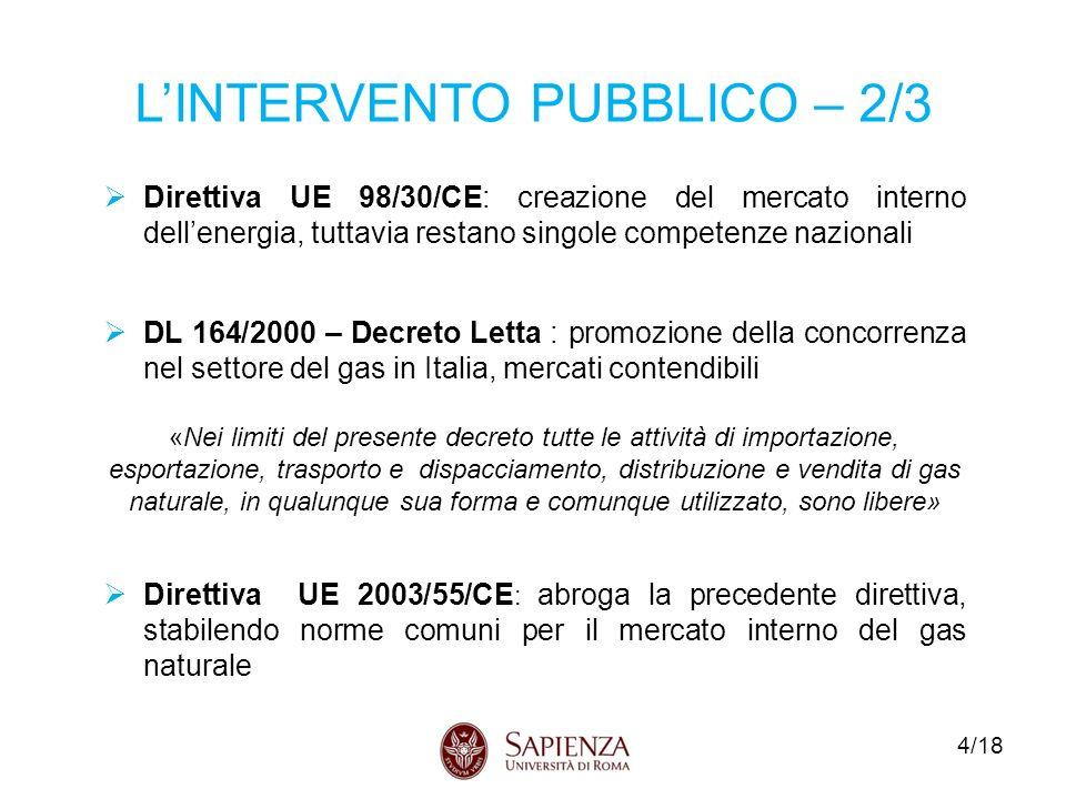 L'INTERVENTO PUBBLICO – 2/3