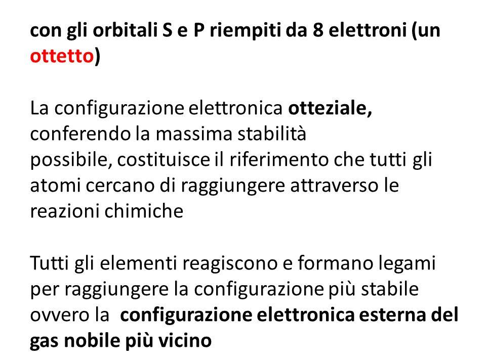 con gli orbitali S e P riempiti da 8 elettroni (un ottetto)