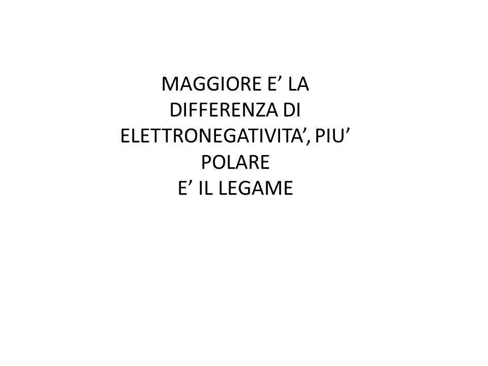 MAGGIORE E' LA DIFFERENZA DI ELETTRONEGATIVITA', PIU' POLARE