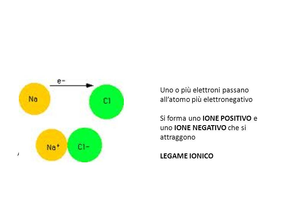 Uno o più elettroni passano all'atomo più elettronegativo