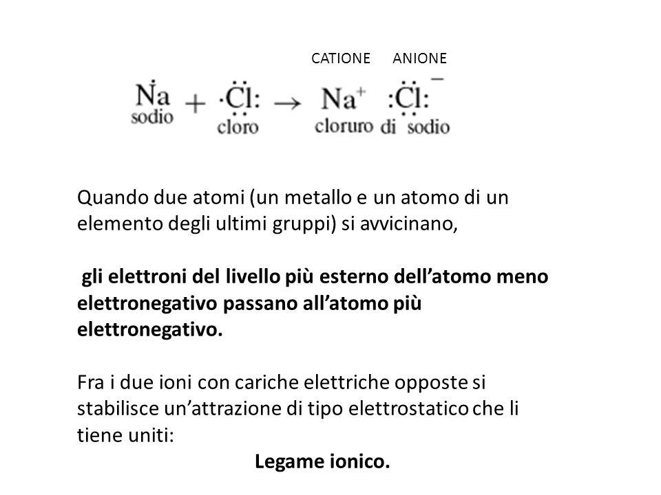 gli elettroni del livello più esterno dell'atomo meno