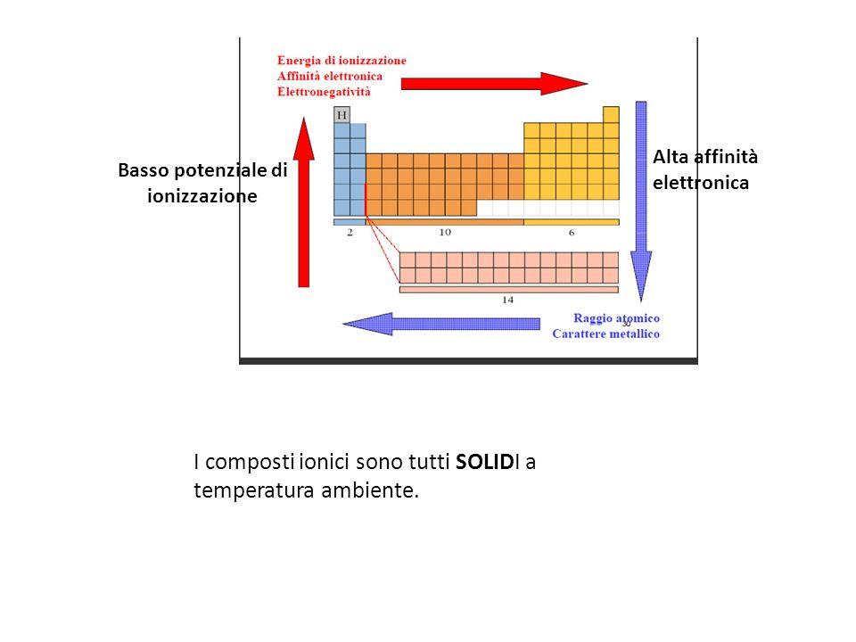 Basso potenziale di ionizzazione