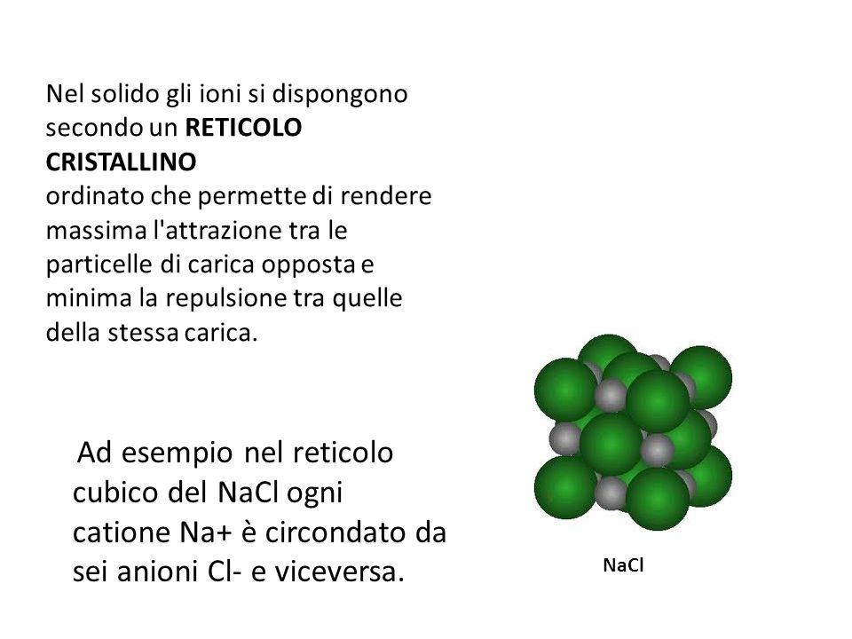 catione Na+ è circondato da sei anioni Cl- e viceversa.