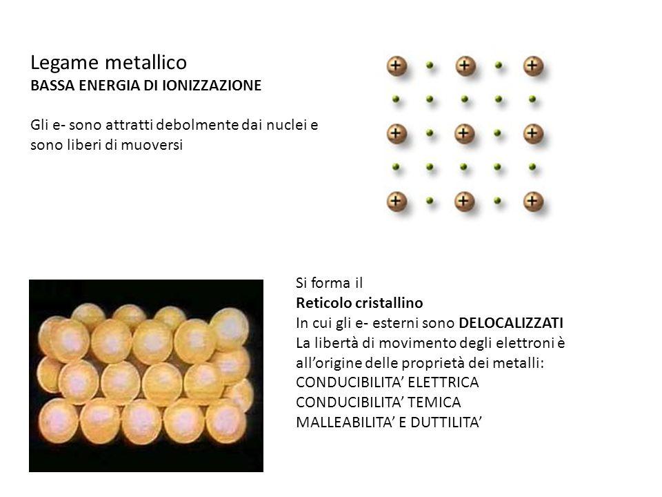 Legame metallico BASSA ENERGIA DI IONIZZAZIONE
