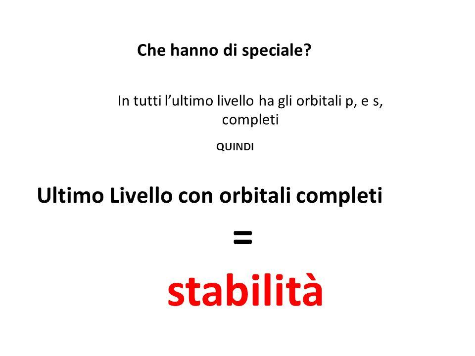 In tutti l'ultimo livello ha gli orbitali p, e s, completi