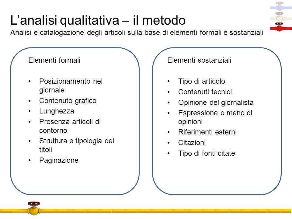 L'analisi qualitativa – il metodo Analisi e catalogazione degli articoli sulla base di elementi formali e sostanziali