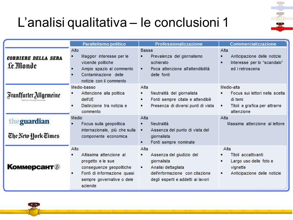 L'analisi qualitativa – le conclusioni 1