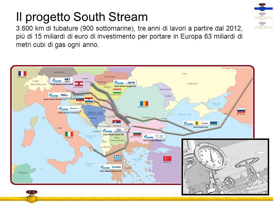 Il progetto South Stream