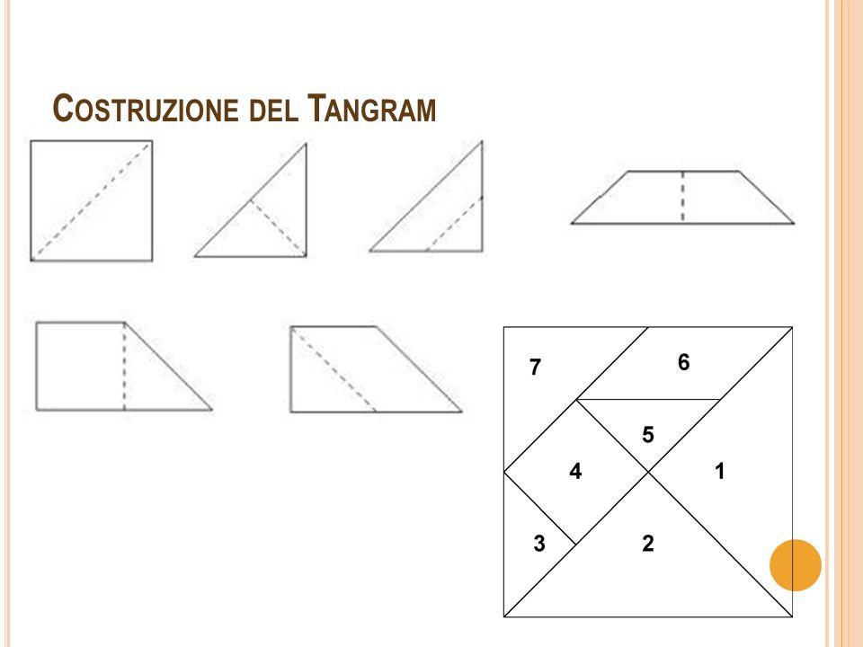 Costruzione del Tangram