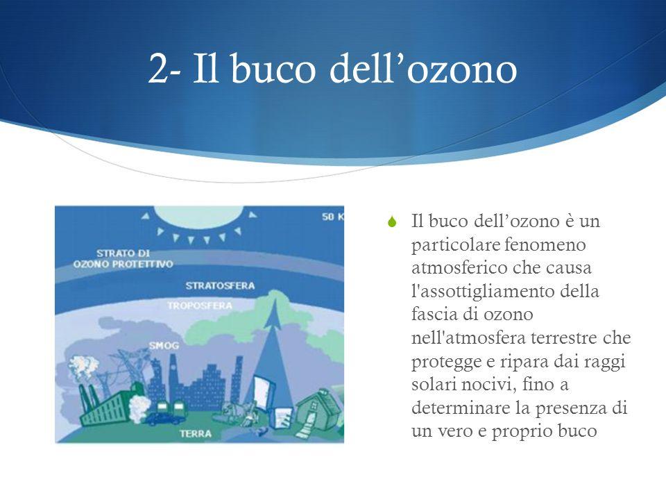 2- Il buco dell'ozono