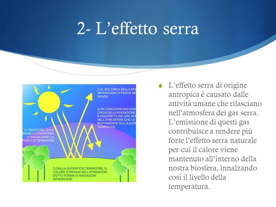 2- L'effetto serra