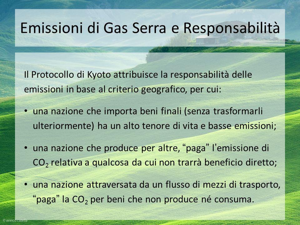Emissioni di Gas Serra e Responsabilità