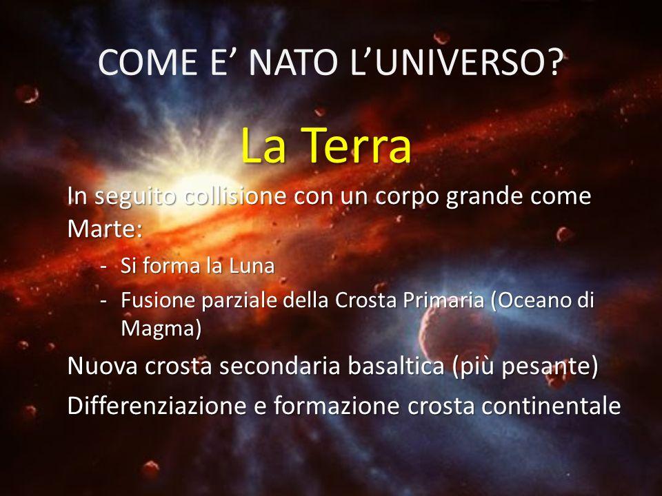 COME E' NATO L'UNIVERSO