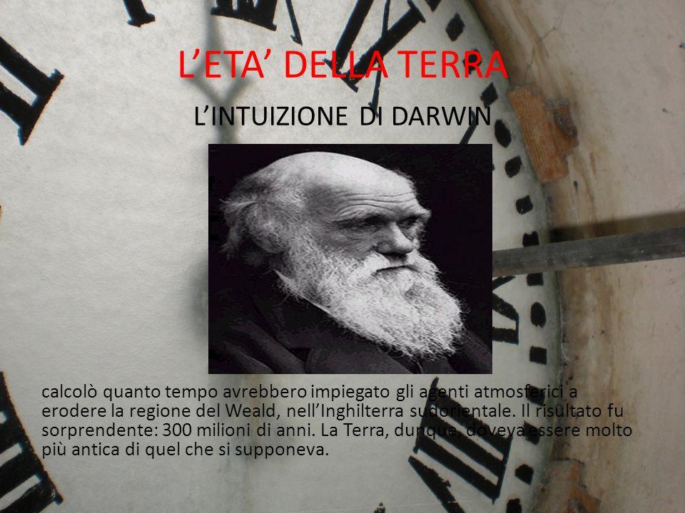 L'INTUIZIONE DI DARWIN