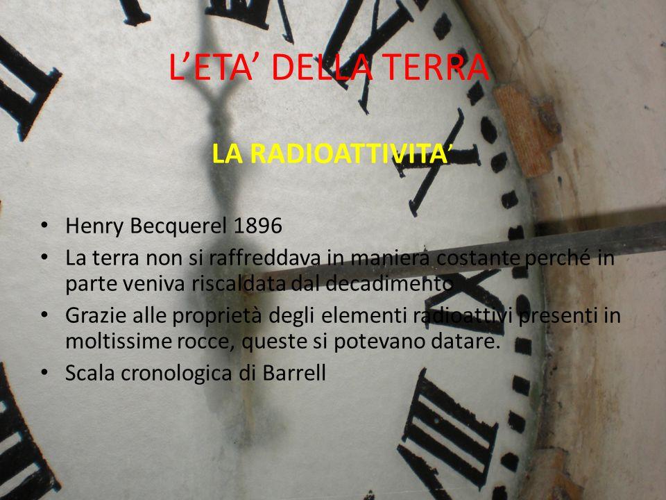 L'ETA' DELLA TERRA LA RADIOATTIVITA' Henry Becquerel 1896