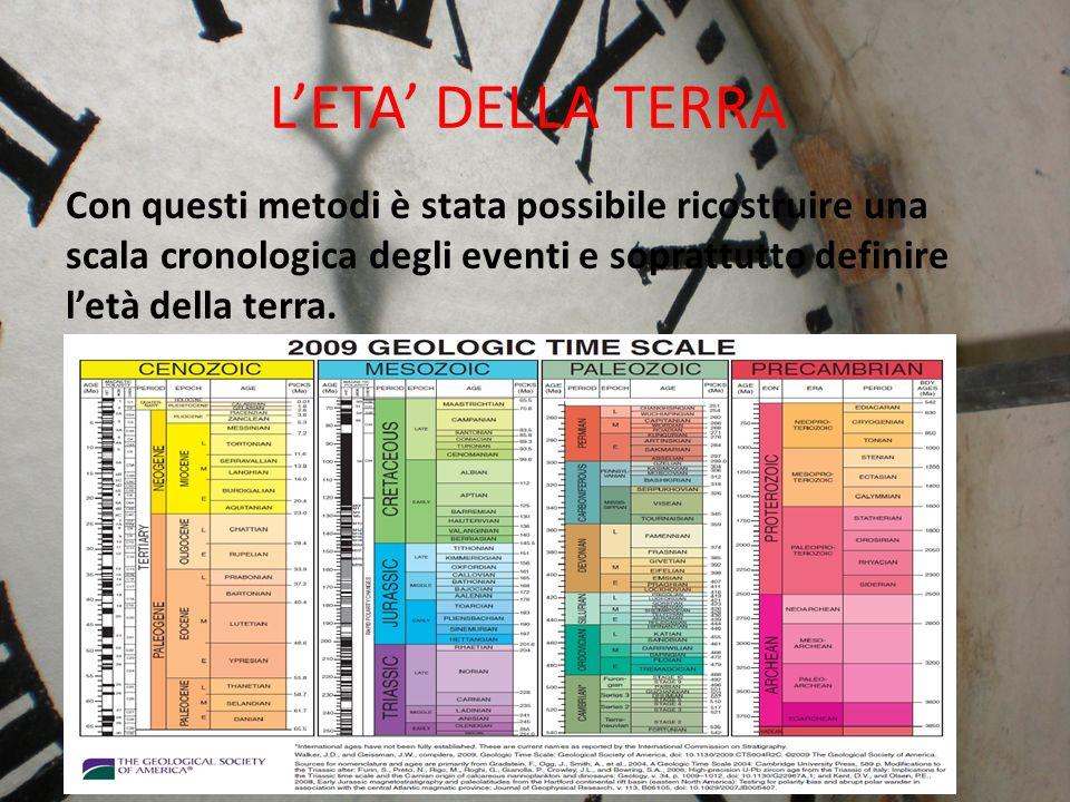 L'ETA' DELLA TERRACon questi metodi è stata possibile ricostruire una scala cronologica degli eventi e soprattutto definire l'età della terra.