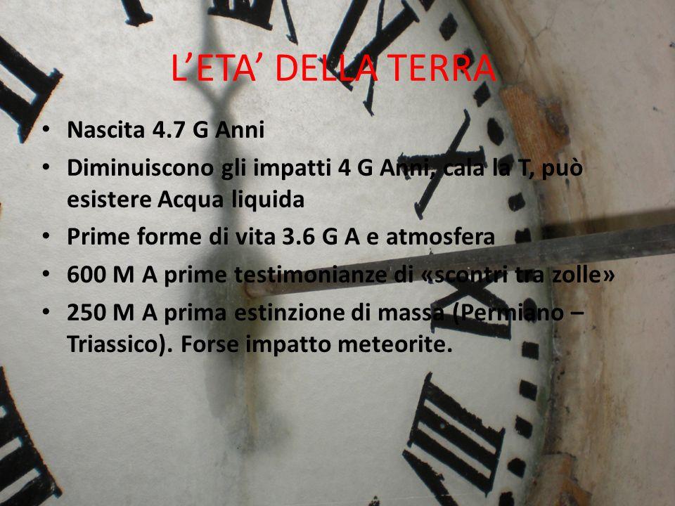L'ETA' DELLA TERRA Nascita 4.7 G Anni