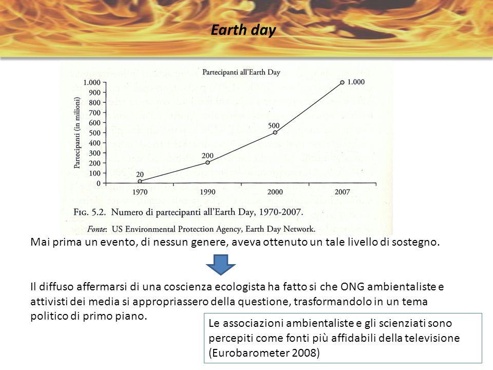 Earth day Mai prima un evento, di nessun genere, aveva ottenuto un tale livello di sostegno.
