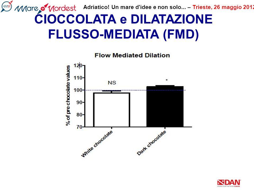 CIOCCOLATA e DILATAZIONE FLUSSO-MEDIATA (FMD)