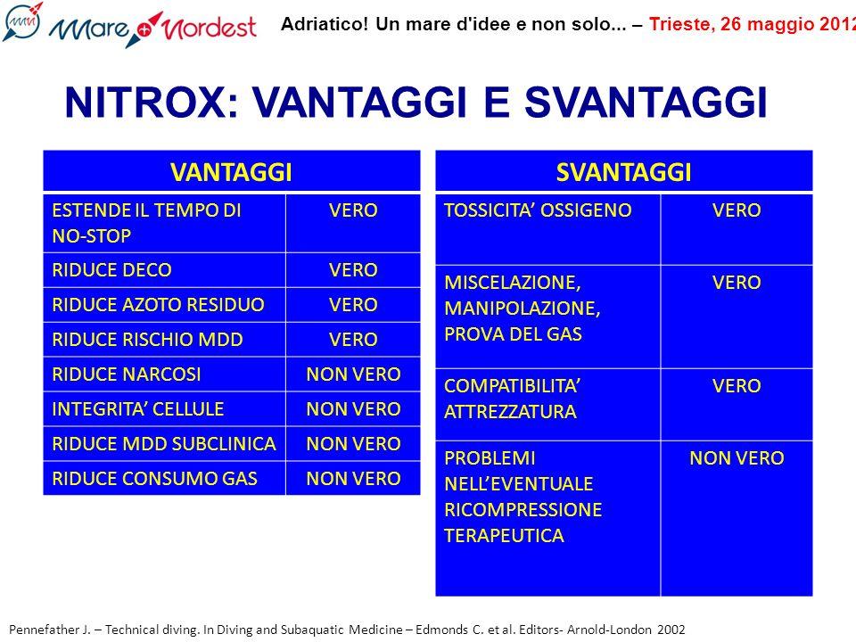 NITROX: VANTAGGI E SVANTAGGI