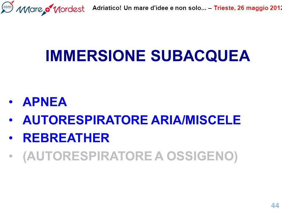 IMMERSIONE SUBACQUEA APNEA AUTORESPIRATORE ARIA/MISCELE REBREATHER