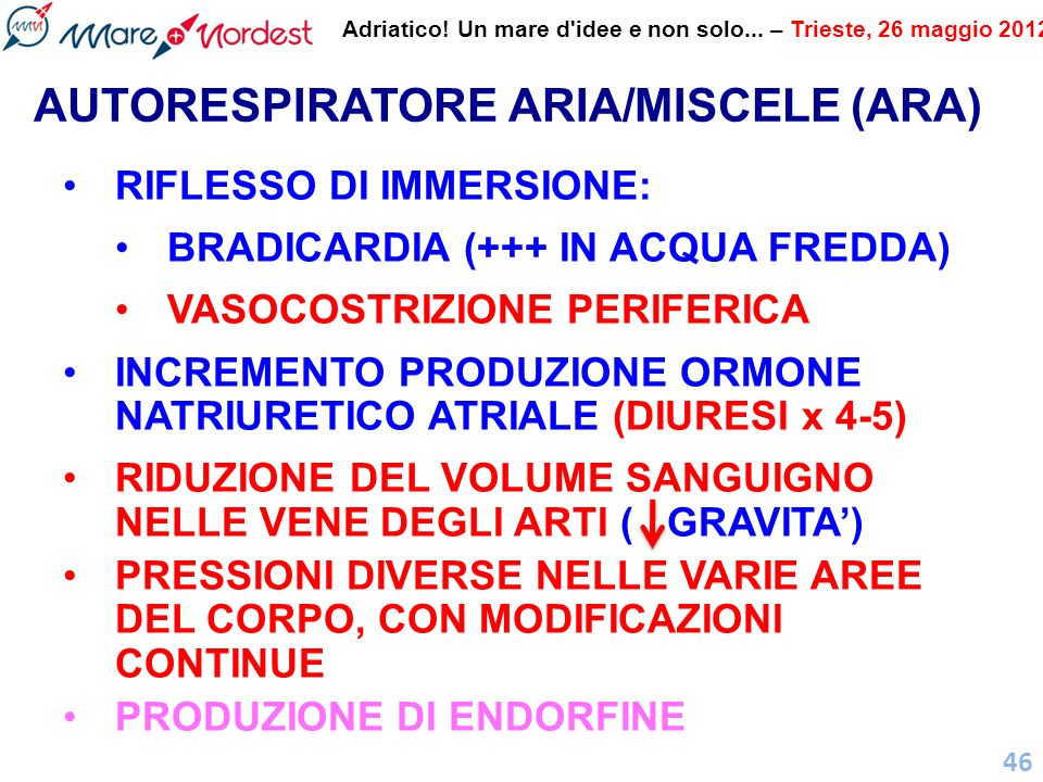AUTORESPIRATORE ARIA/MISCELE (ARA)