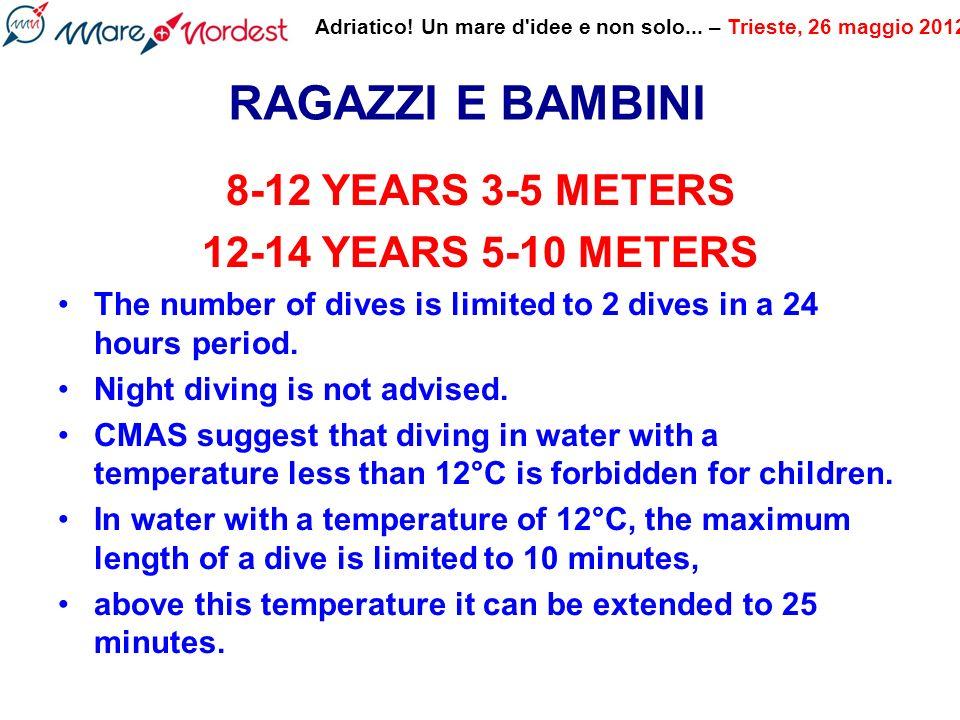 RAGAZZI E BAMBINI 8-12 YEARS 3-5 METERS 12-14 YEARS 5-10 METERS