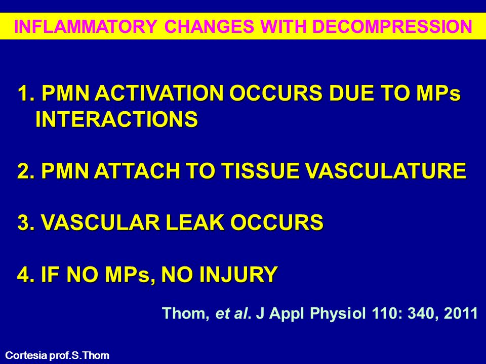 INFLAMMATORY CHANGES WITH DECOMPRESSION