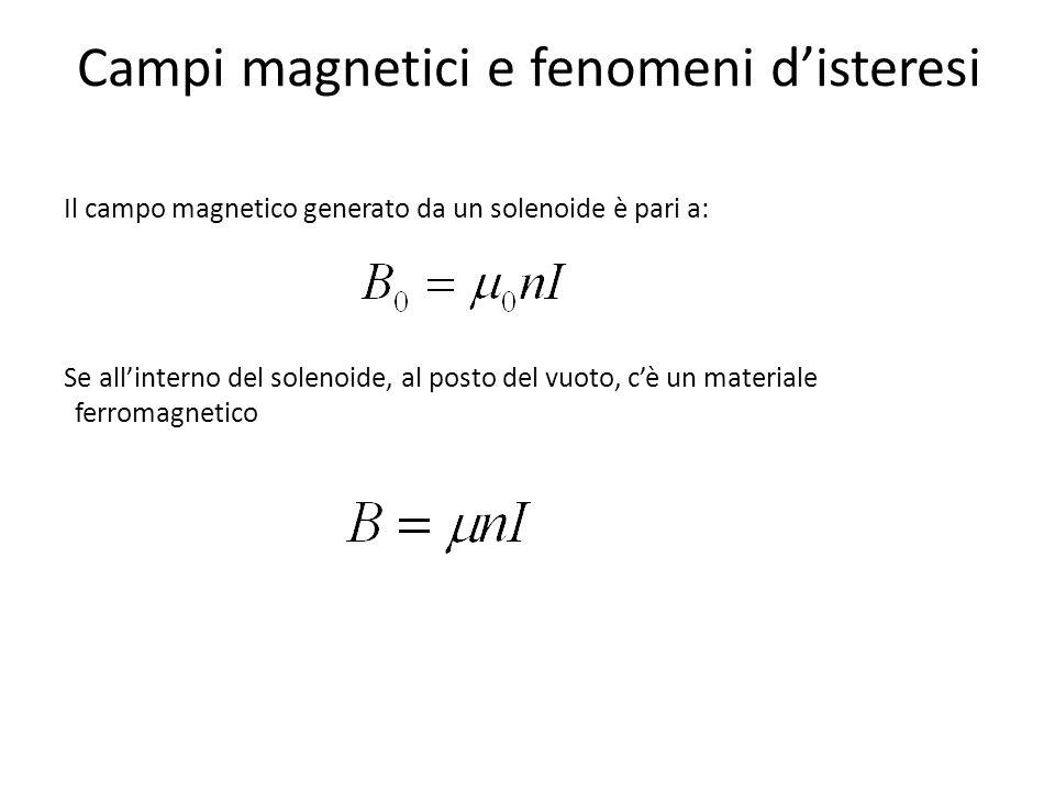 Campi magnetici e fenomeni d'isteresi