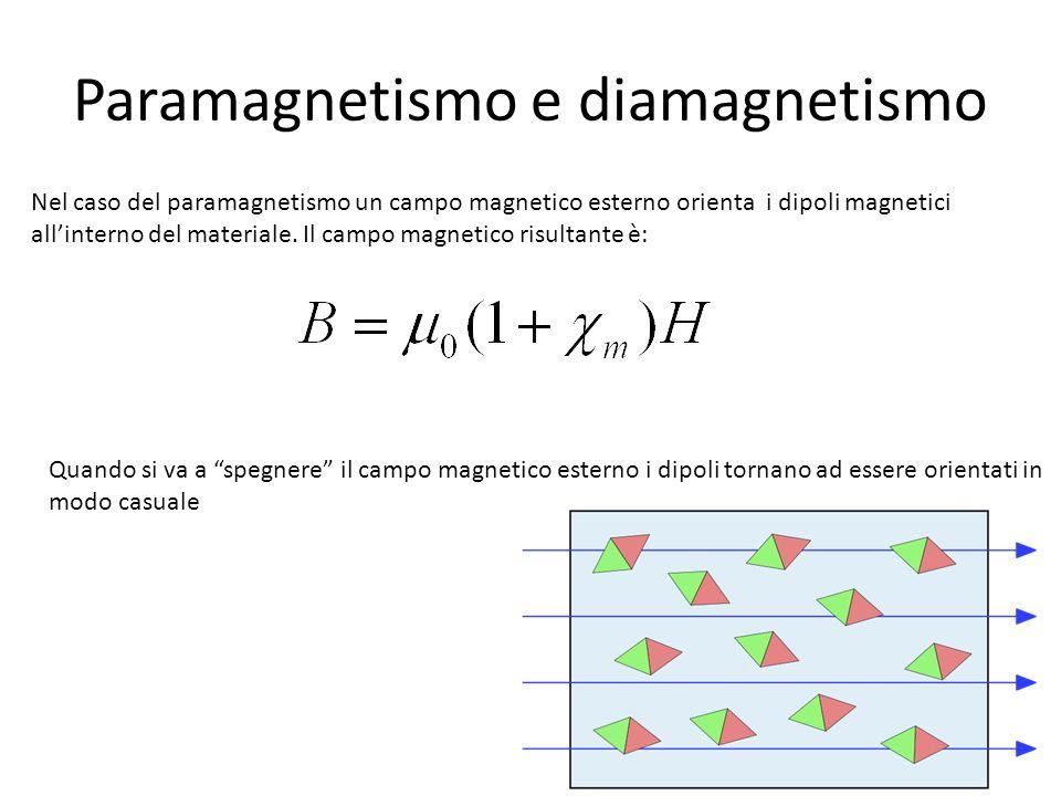 Paramagnetismo e diamagnetismo