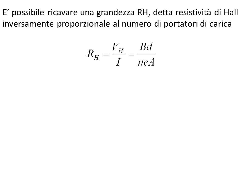E' possibile ricavare una grandezza RH, detta resistività di Hall inversamente proporzionale al numero di portatori di carica