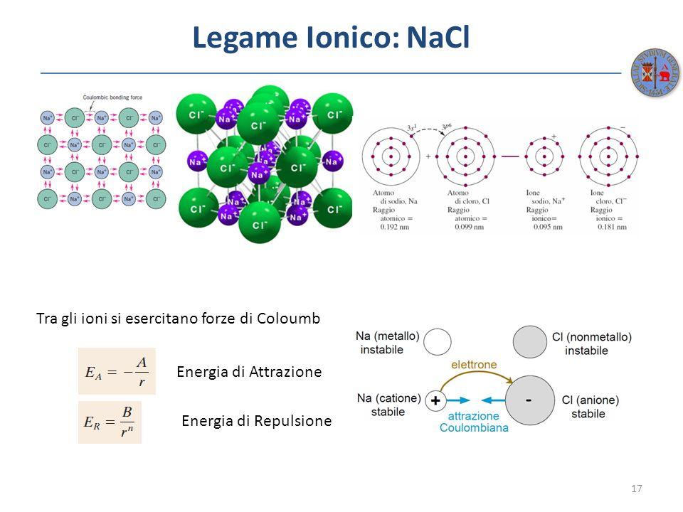 Legame Ionico: NaCl Tra gli ioni si esercitano forze di Coloumb
