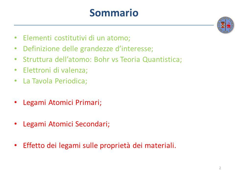 Sommario Elementi costitutivi di un atomo;