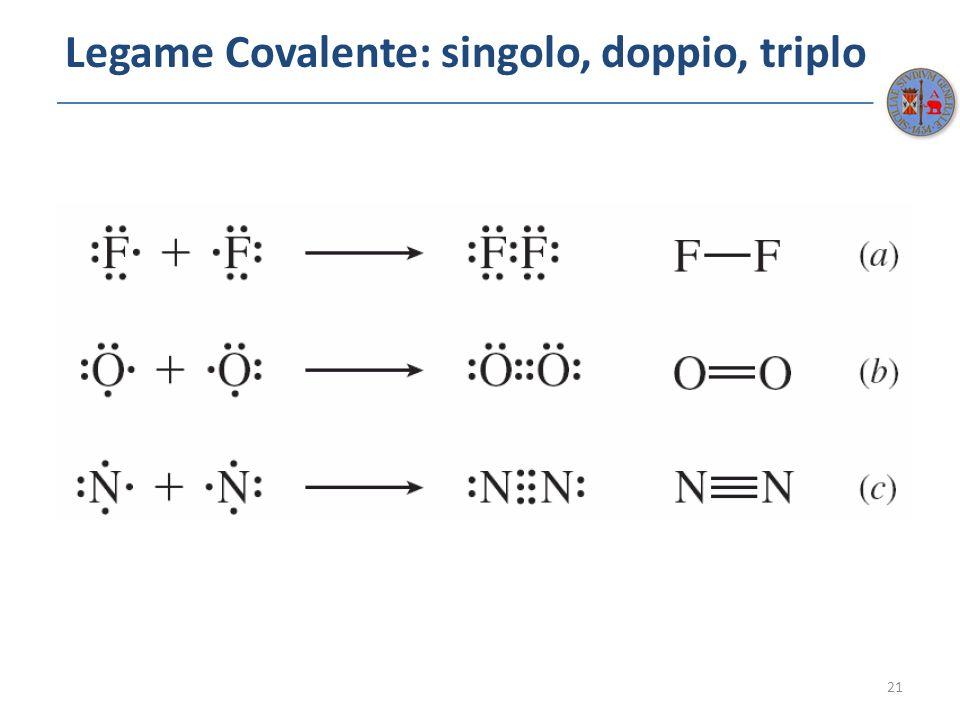 Legame Covalente: singolo, doppio, triplo