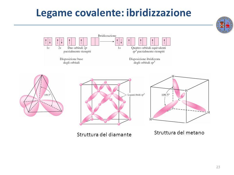 Legame covalente: ibridizzazione