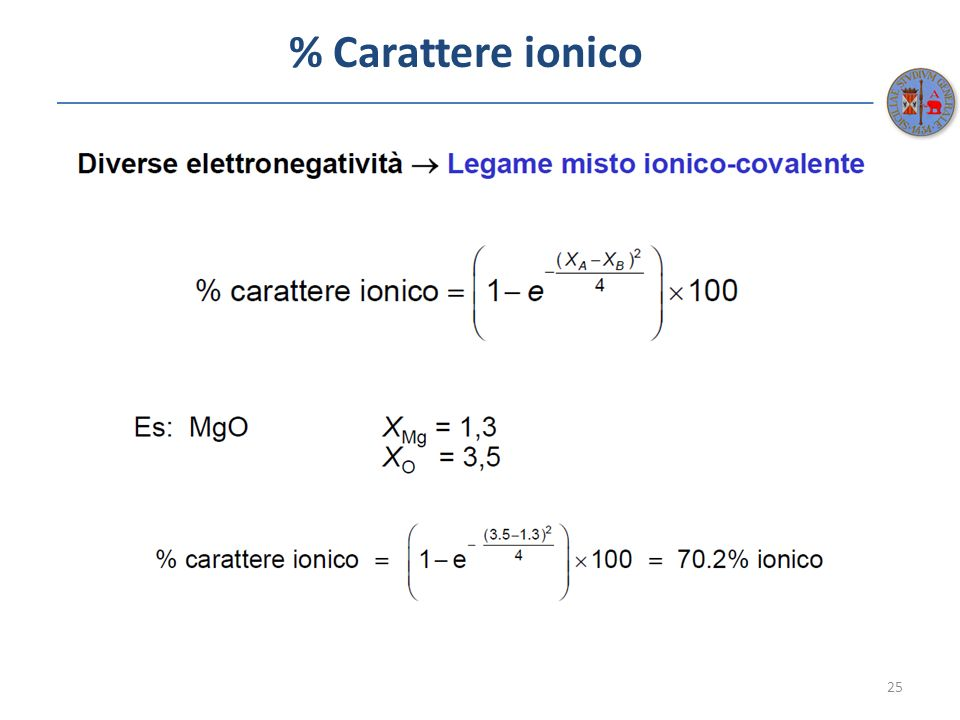 % Carattere ionico