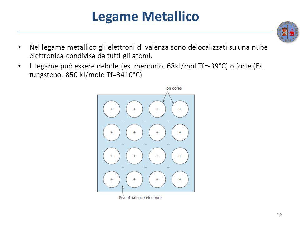 Legame Metallico Nel legame metallico gli elettroni di valenza sono delocalizzati su una nube elettronica condivisa da tutti gli atomi.