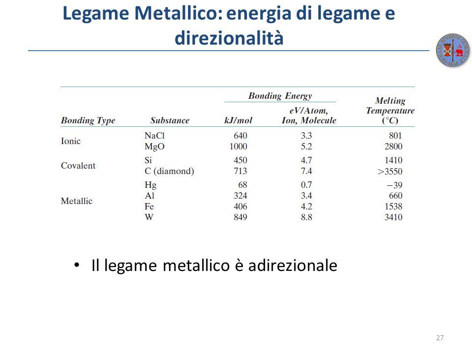 Legame Metallico: energia di legame e direzionalità