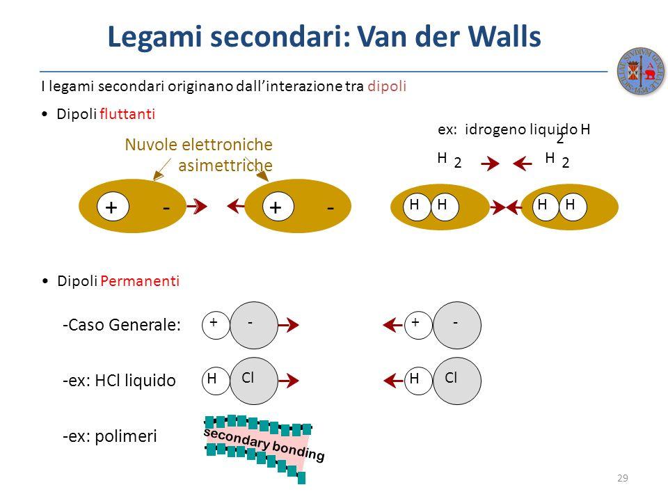 Legami secondari: Van der Walls