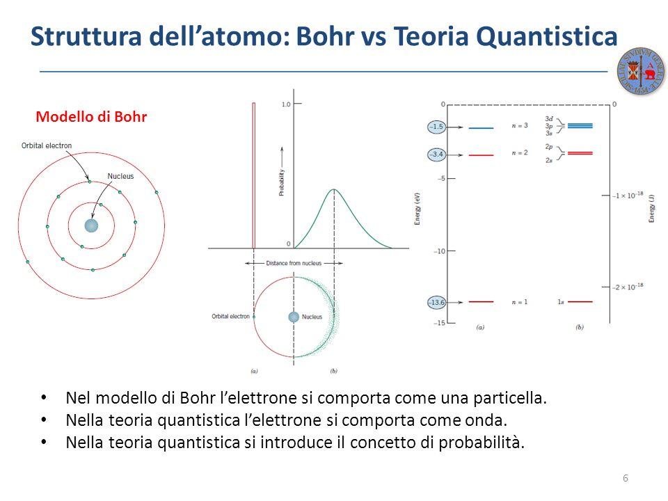 Struttura dell'atomo: Bohr vs Teoria Quantistica