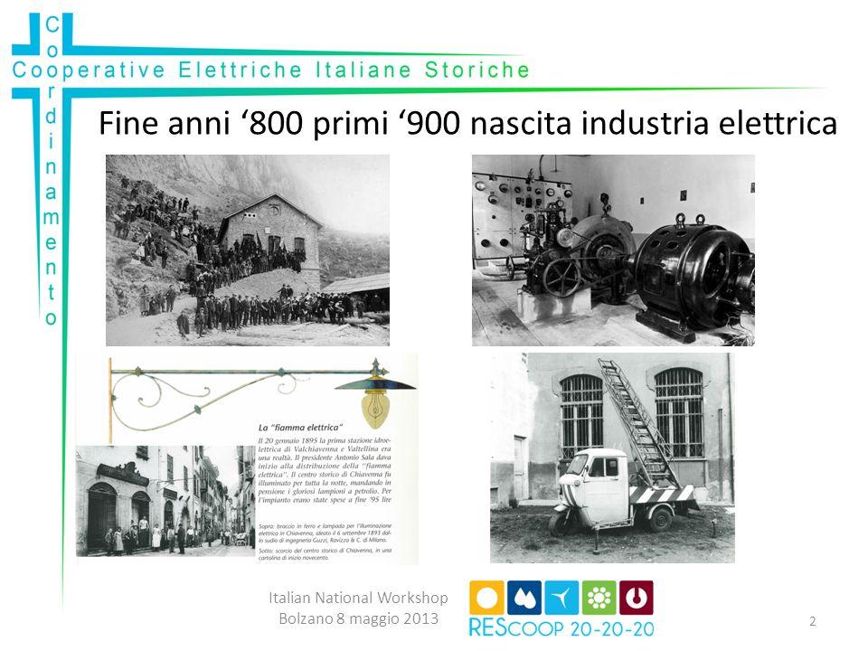 Fine anni '800 primi '900 nascita industria elettrica
