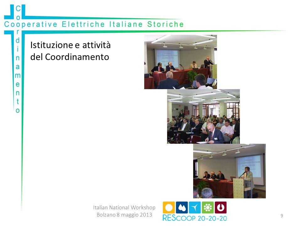 Istituzione e attività del Coordinamento