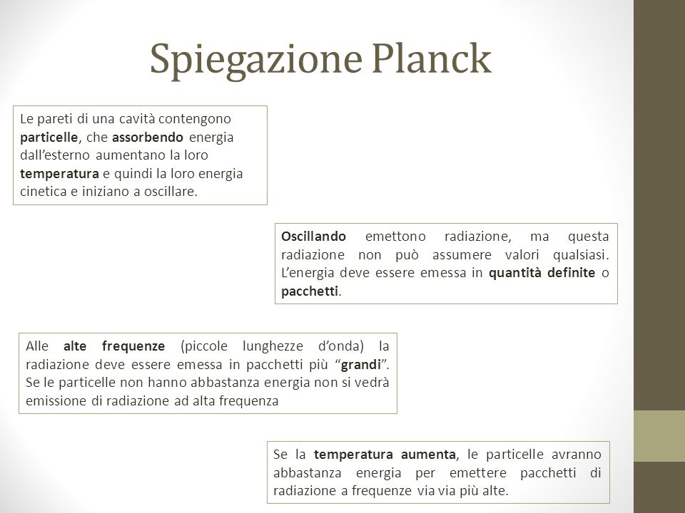 Spiegazione Planck
