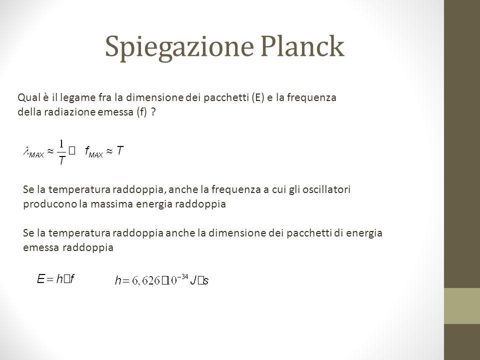 Spiegazione Planck Qual è il legame fra la dimensione dei pacchetti (E) e la frequenza della radiazione emessa (f)