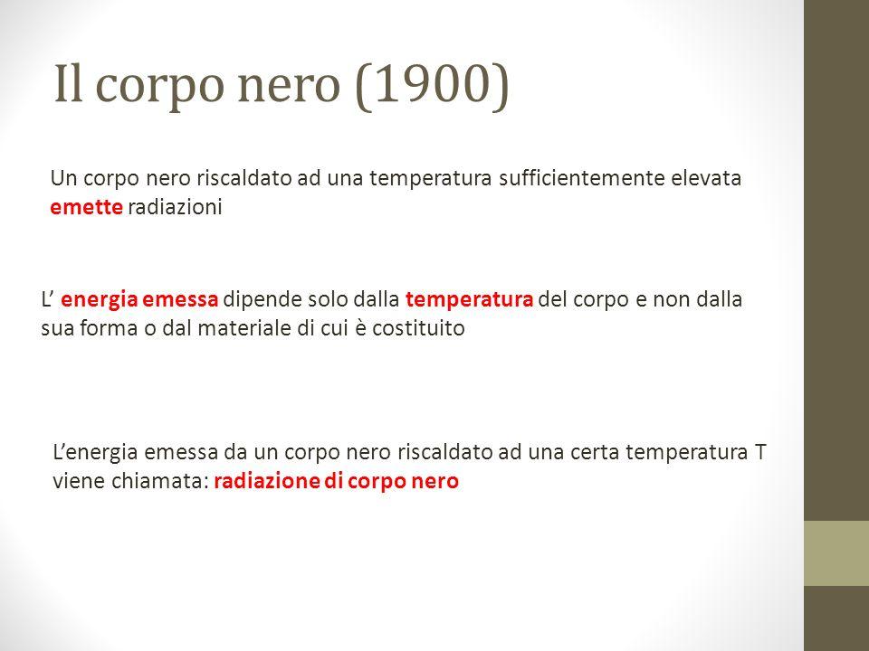 Il corpo nero (1900) Un corpo nero riscaldato ad una temperatura sufficientemente elevata emette radiazioni.