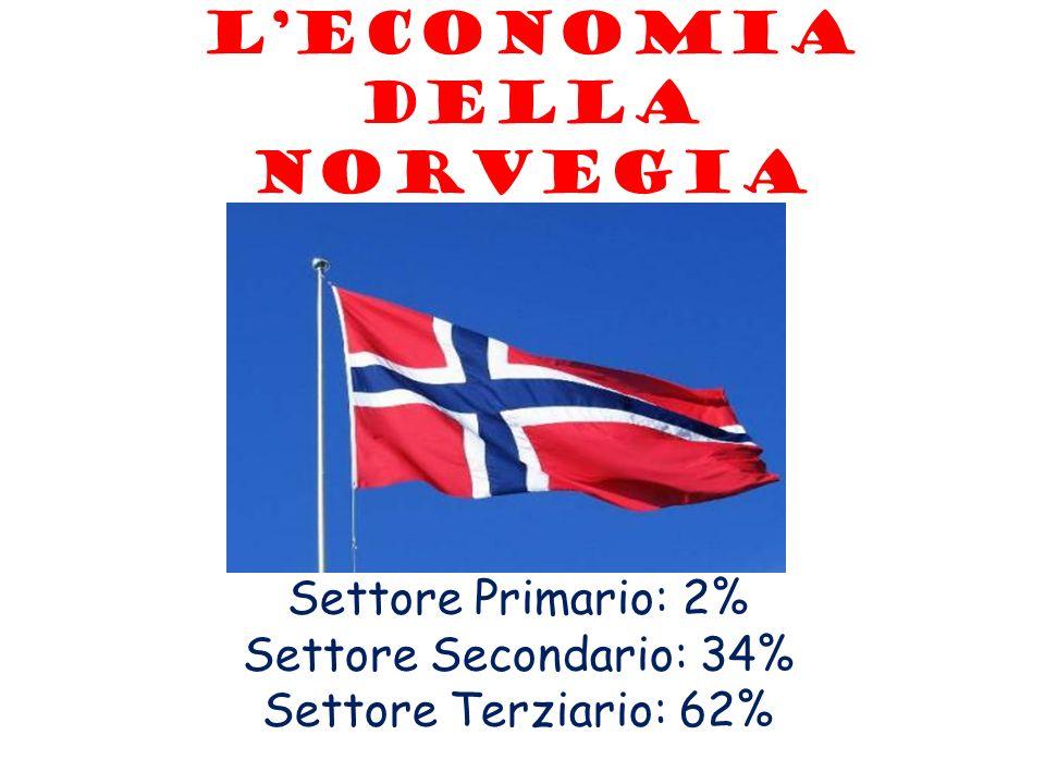 L'ECONOMIA DELLA NORVEGIA