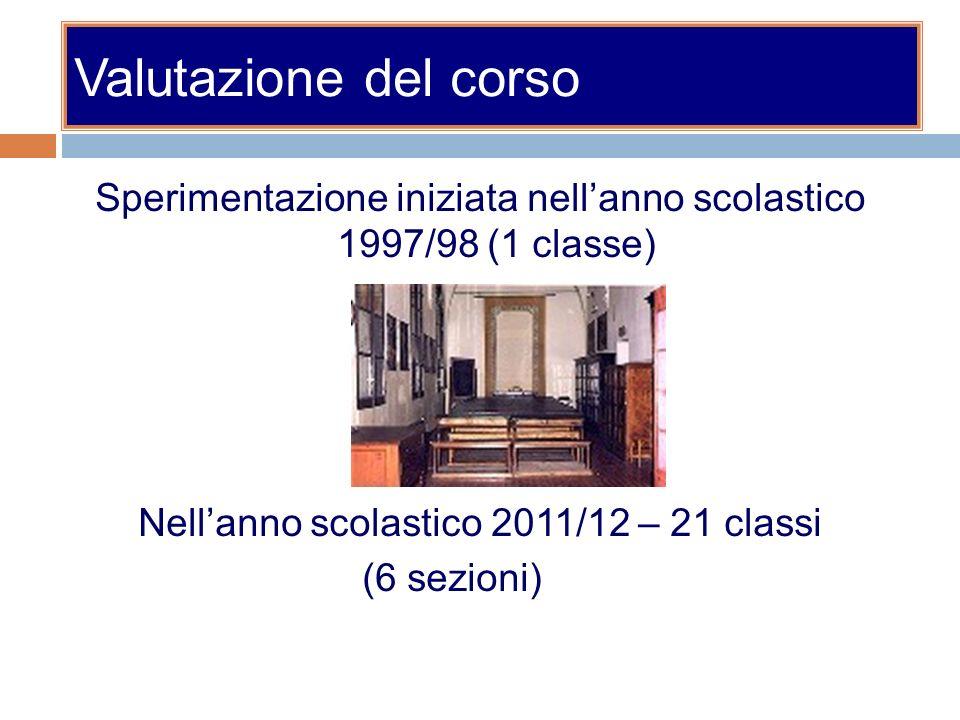 Valutazione del corso Sperimentazione iniziata nell'anno scolastico 1997/98 (1 classe) Nell'anno scolastico 2011/12 – 21 classi (6 sezioni)